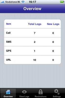 photo 11 266x400 MobileNanny For iPhone Lets You Monitor, Set Restrictions And Record Users Activities