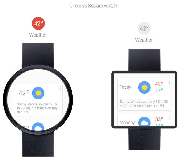 This Is What Google's Smartwatch Could Look Like [concept]